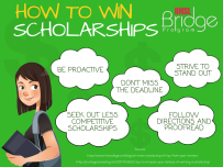 How To Win Scholarships-1